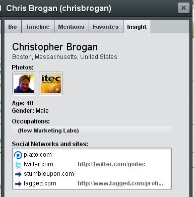 hootsuite chris brogan
