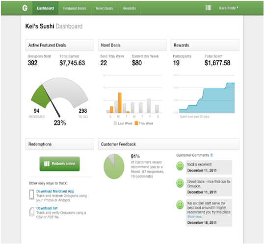 groupon dashboard