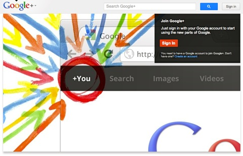 google plus getting started