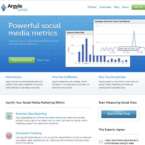 argyle social
