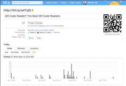 úng dụng qr code