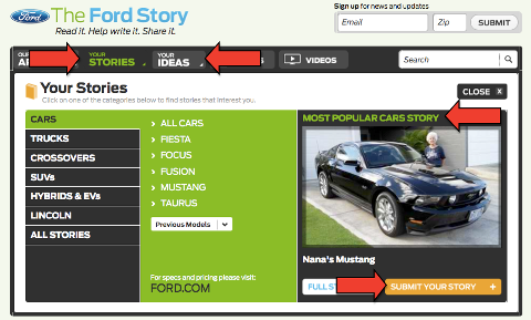 ford stories