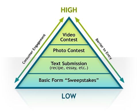 strutta-pyramid