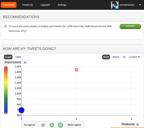 crowdbooster dashboard