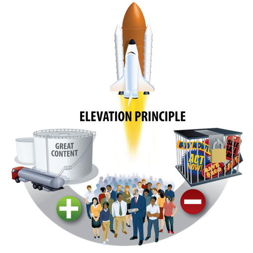 elevation formula