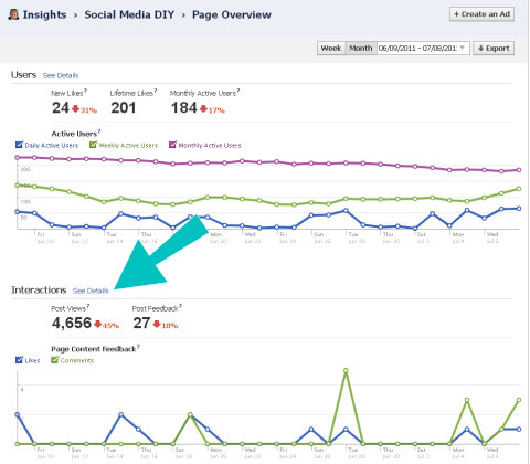 facebook insights interactions