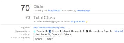 bitly clicks