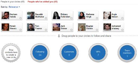 Google+ Seiten - Hinzufügen von Fans zu Kreisen