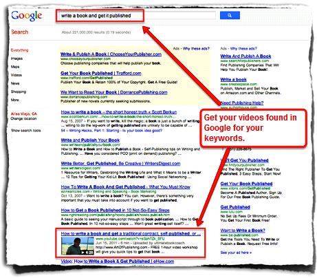 Google für Ihre Keywords