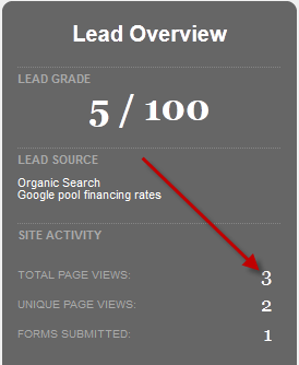 hubspot bad lead
