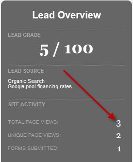 hubspot bad lead