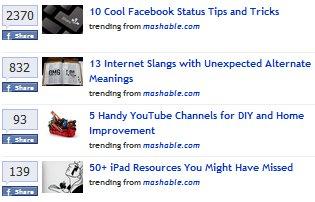 ItsTrending.com Facebook Shares