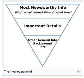 inverted pyramid
