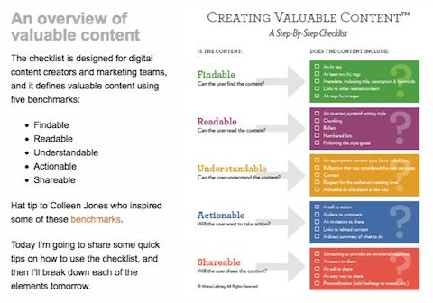 valuable content checklist