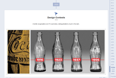 coca cola timeline milestones