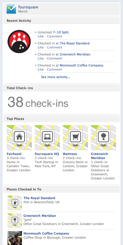 foursquare on facebook timeline