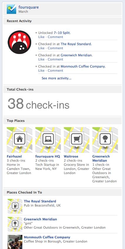 foursquare on facebook timeline
