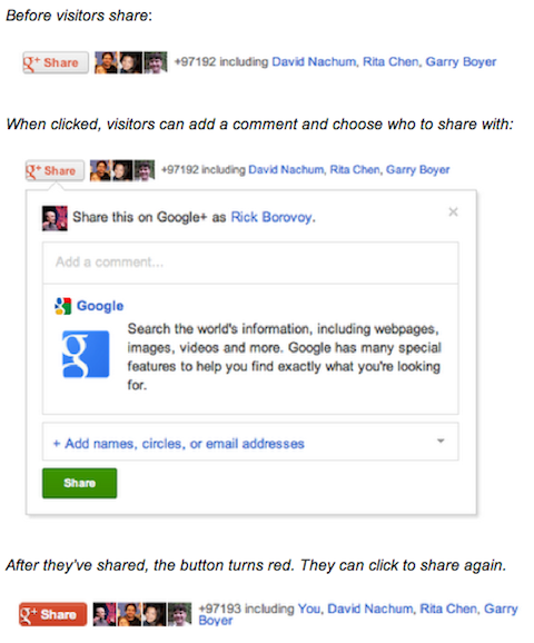 Google+ Share Button: This Week In Social Media : Social