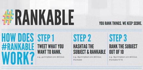 rankable