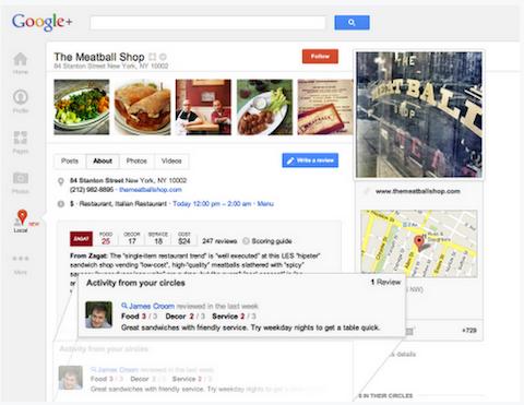 google+ local