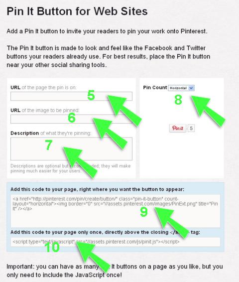 Pin it Button für Post