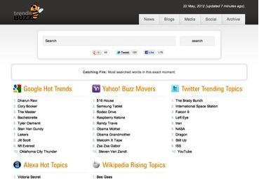 trends buzz