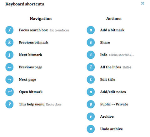 bitly shortcuts