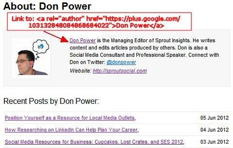 author bio page