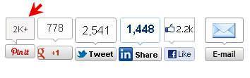 hubspot social share buttons