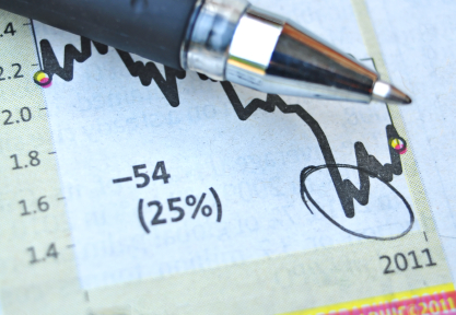 Zahlen und Statistiken