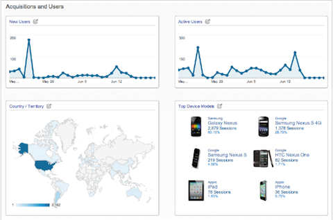 google analytics mobile app reports