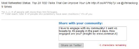 Commun.it Most Retweeted Status