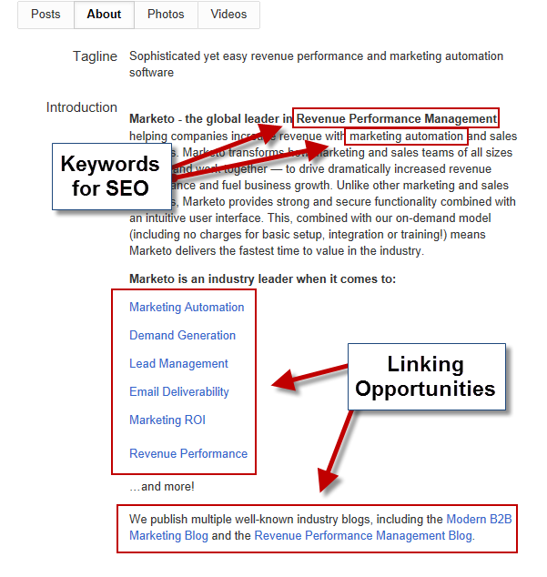 keywords relevant links