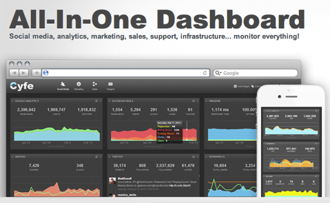 all in one business dashboard cyfe