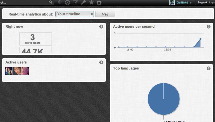 socialbro real time analytics