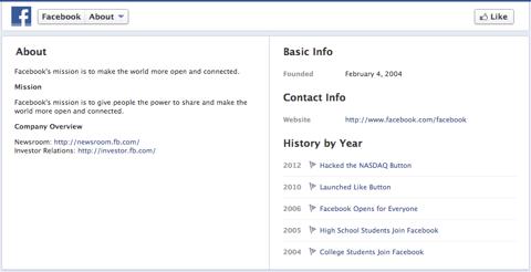 facebooks mission statement