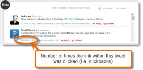 tweet clicks