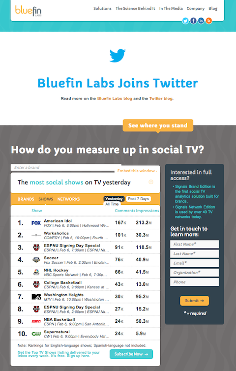 twitter bluefin labs