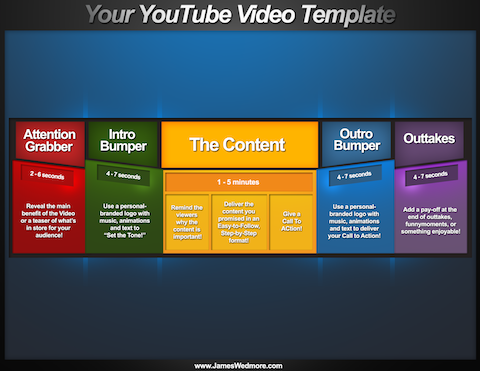 youtube video template graphic