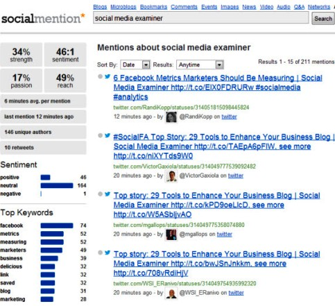 number of mentions