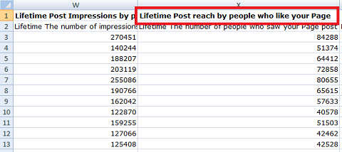 lifetime post reach