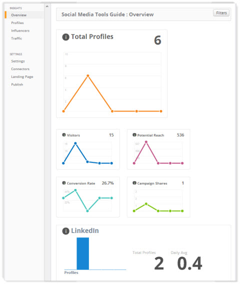insights overview