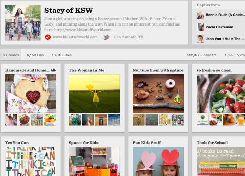 Stacy on Pinterest
