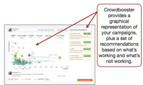 Crowdbooster Graphic