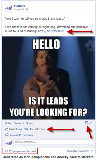 marketo facebook strategy