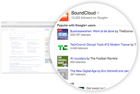 google+ sign-in on search