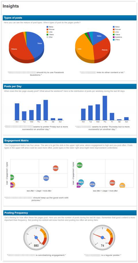 comparison insights