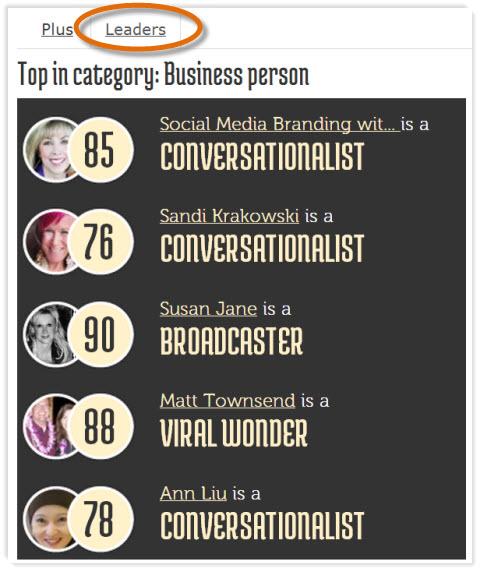 top leaders