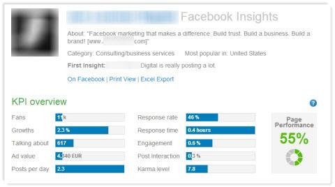 page key performance indicators