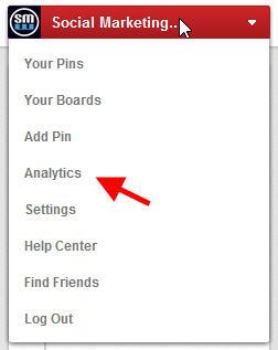 Pinterest click on analytics